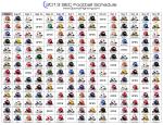 2013 SEC Helmet Schedule